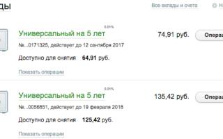 Онлайн кредиты на карту в Украине — Credits-Online