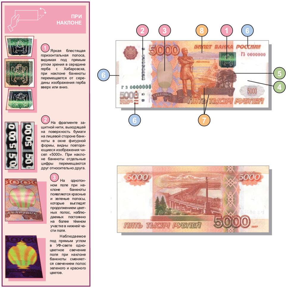 Image result for признаки фальшивых купюр