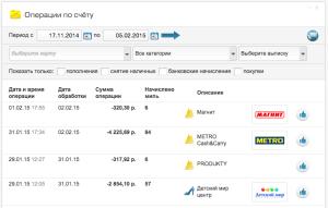 История операций по карте в интернет банке Тинькофф