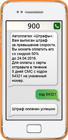 SMS со штрафом