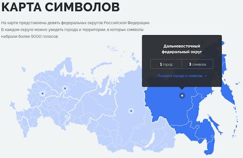 Карта символов для купюр 200 и 2000 рублей