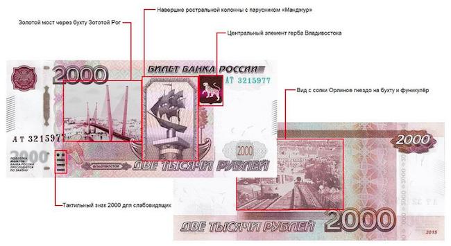 Банкнота Владивосток 2000