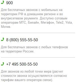 контакты Сбербанка