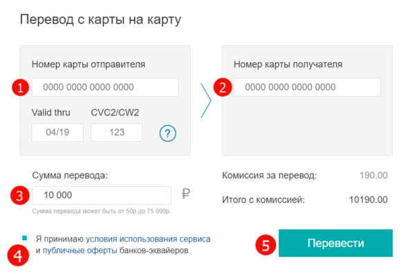 Как перевести деньги с карты РНКБ на карту Сбербанка