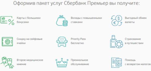 Вклады Сбербанк Премьер 2018