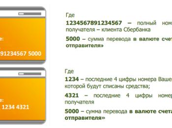 Способы перевода денег на карточку Сбербанка: пошаговое описание действий