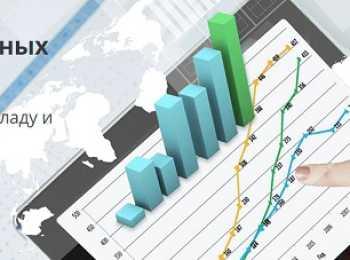 Крупный фонд на российском рынке – фонд перспективных облигаций от Сбербанка