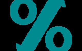 Ограничение ставок по потребительским кредитам в 3-м квартале 2015 года