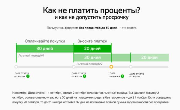 Кредит без залога и поручителей с плохой кредитной историей москва