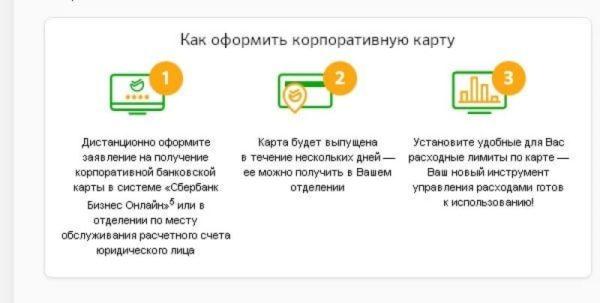 Изображение - Как пользоваться корпоративной картой сбербанка для юридических лиц korporativnaya-karta-Sberbanka-dlya-yuridicheskih-lits2-e1524312328480