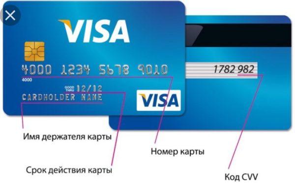 микрозайм с любой кредитной историей на карту онлайн