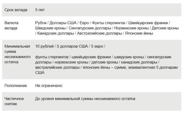 Оленегорск 2 в ч 62834