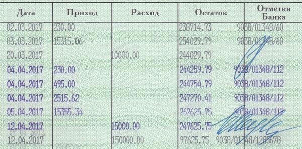 Изображение - Как завести сберкнижку в сбербанке operacii-po-sberknigke-sberbank