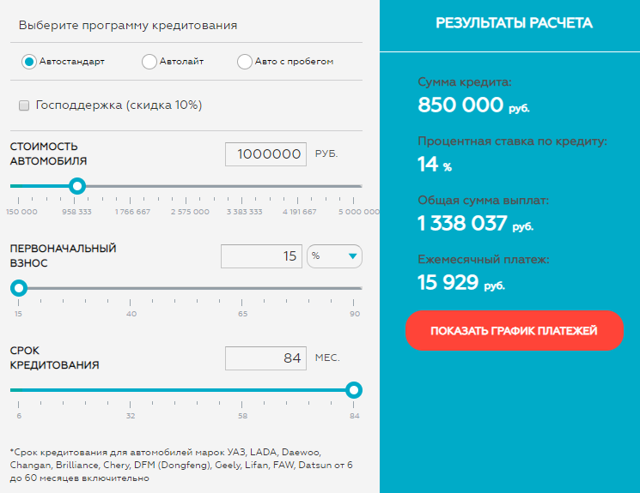 банк хоум кредит михайловка волгоградской области