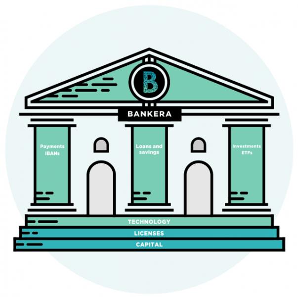 Оформить кредит онлайн с переводом на карту без посещения банка отп