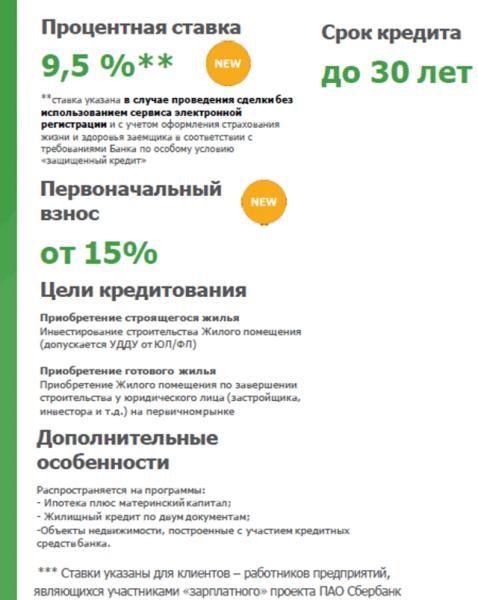 московский индустриальный банк кредит наличными