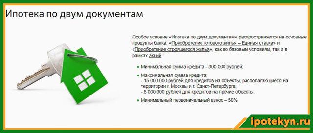 Условия кредитования и процентные ставки на приобретение готового жилья.