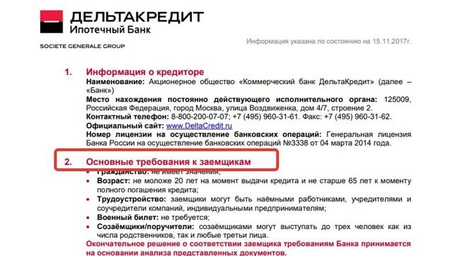 банк россия отзывы клиентов по кредитам ставки московского кредитного банка для пенсионеров
