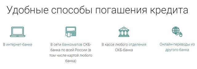 Заявка на кредит в газэнергобанке