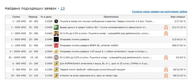 телефон кредит европа банк в москве горячая линия телефон
