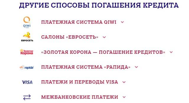 Взять кредит в почта банк отзывы