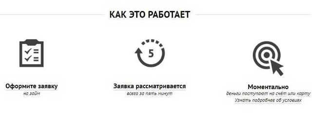 Кредитные организации иркутска