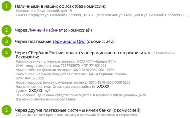 взять в кредит телефон в связном онлайн заявка в москве сбербанк не переводит кредит на карту