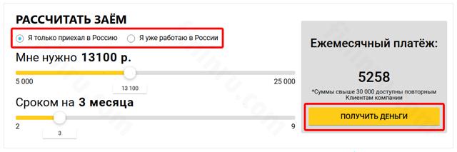 Кредит снг россия