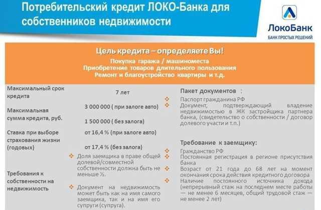 Кредит онлайн без отказа и звонков украина
