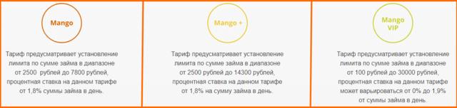 манго мани личный кабинет войти в личный кабинет по номеру телефона купить sx4 хэтчбек в кредит