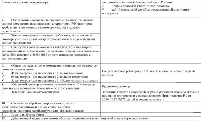 инфофинанс рефинансирование микрозаймов низкие ставки по рефинансированию кредитов 2020