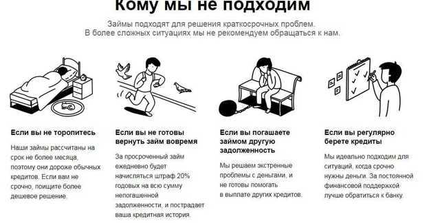втб-24 кредиты физическим лицам процентные ставки 2020