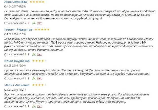 Русский займ онлайн заявка