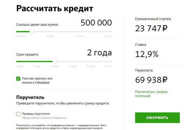 Коммерческий банк ренессанс кредит официальный сайт