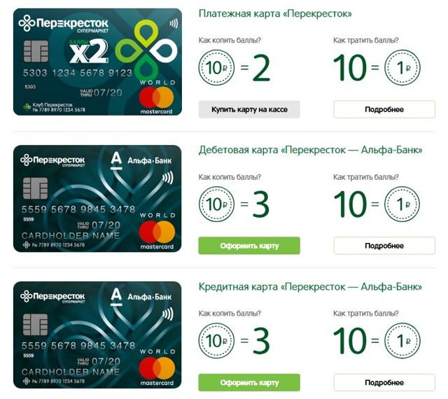 В каком банке можно взять кредитную карту с плохой кредитной историей