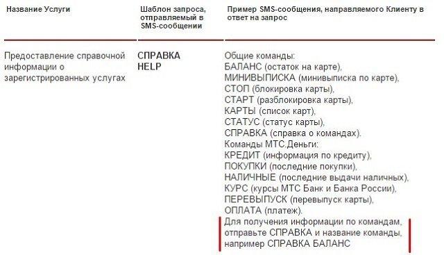 бик сбербанка город москва