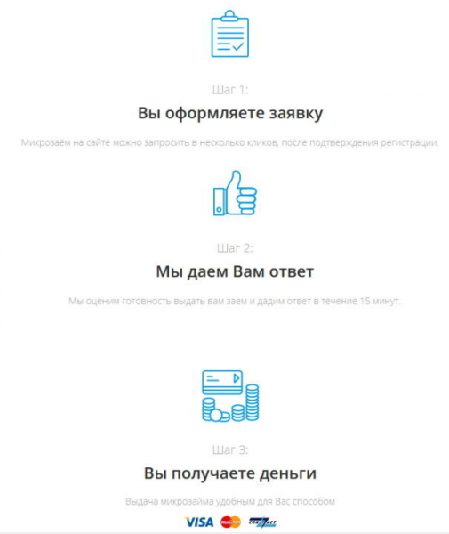 монисто займ онлайн заявка рассчитать автокредит с первоначальным взносом